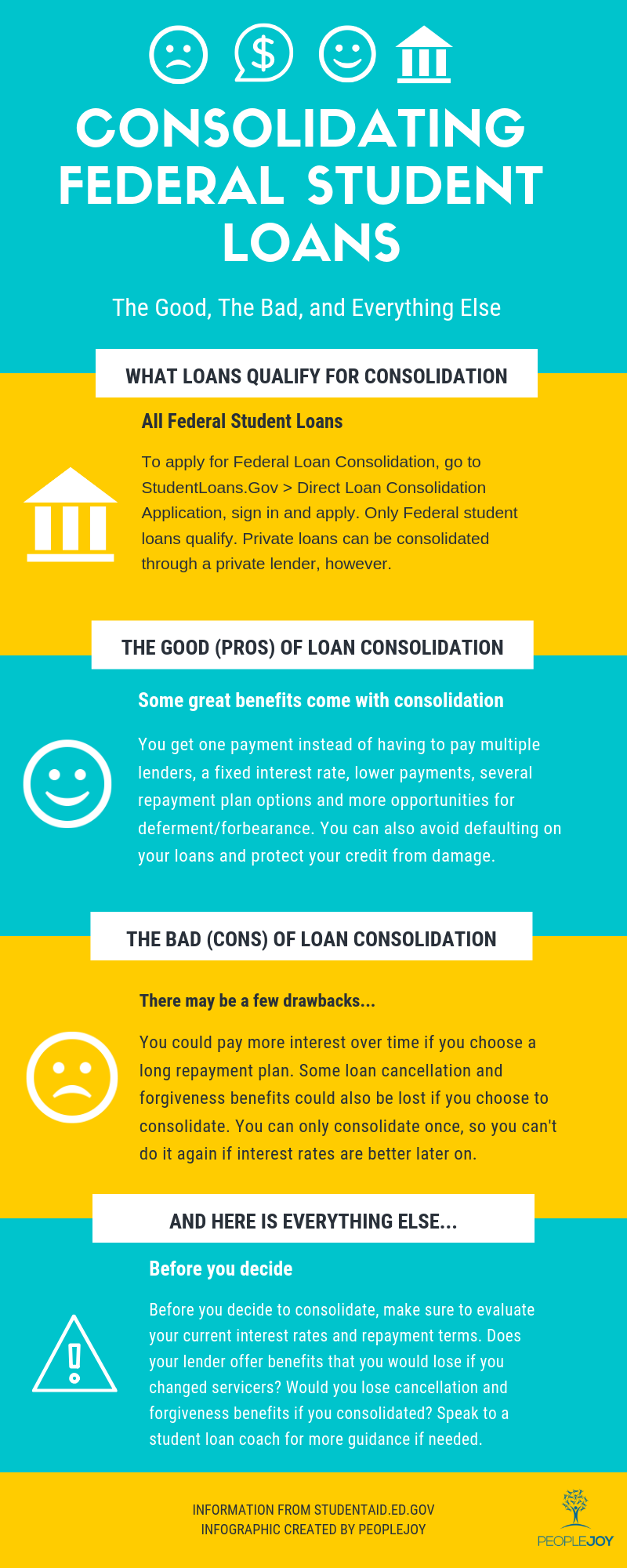 benefits of consolidating school loans